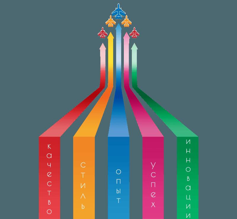 создание и продвижение сайтов, компания по продвижению сайтов, seo оптимизатор